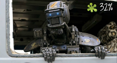 chappie-movie-2015-against-the-crowd