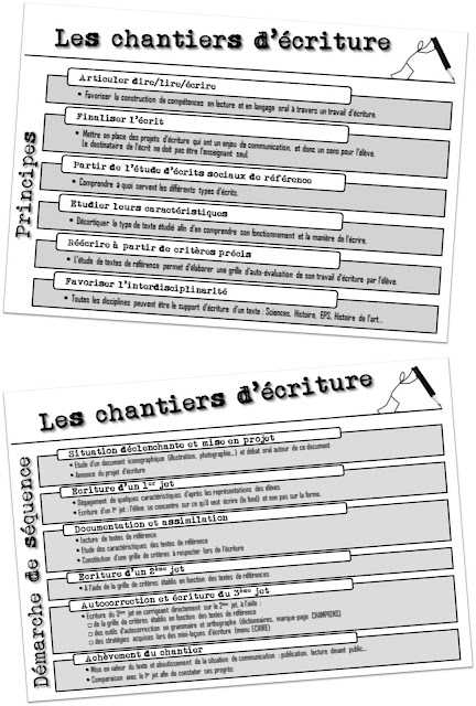 http://teachercharlotte.blogspot.fr/2015/10/ma-demarche-en-production-decrit.html