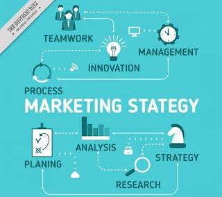 4 Strategi Dan Taktik Pemasaran Produk