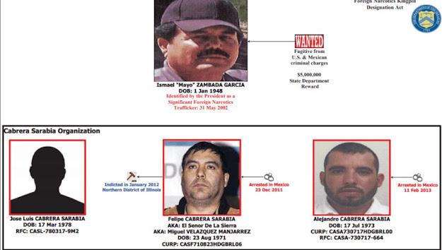 """""""Los Cabrera"""", el temible brazo armado del Cártel de Sinaloa"""