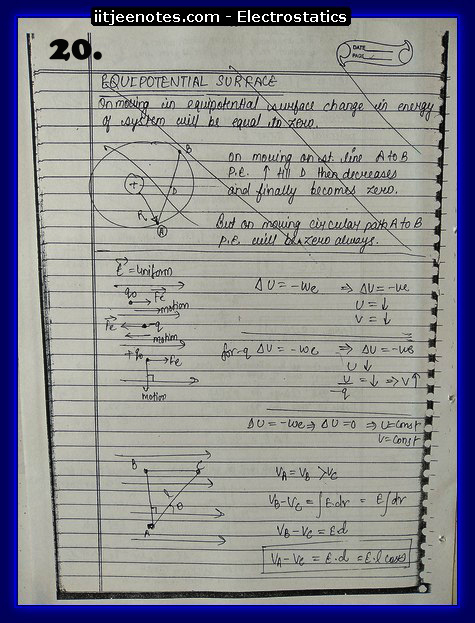 Electrostatics Notes IITJEE5