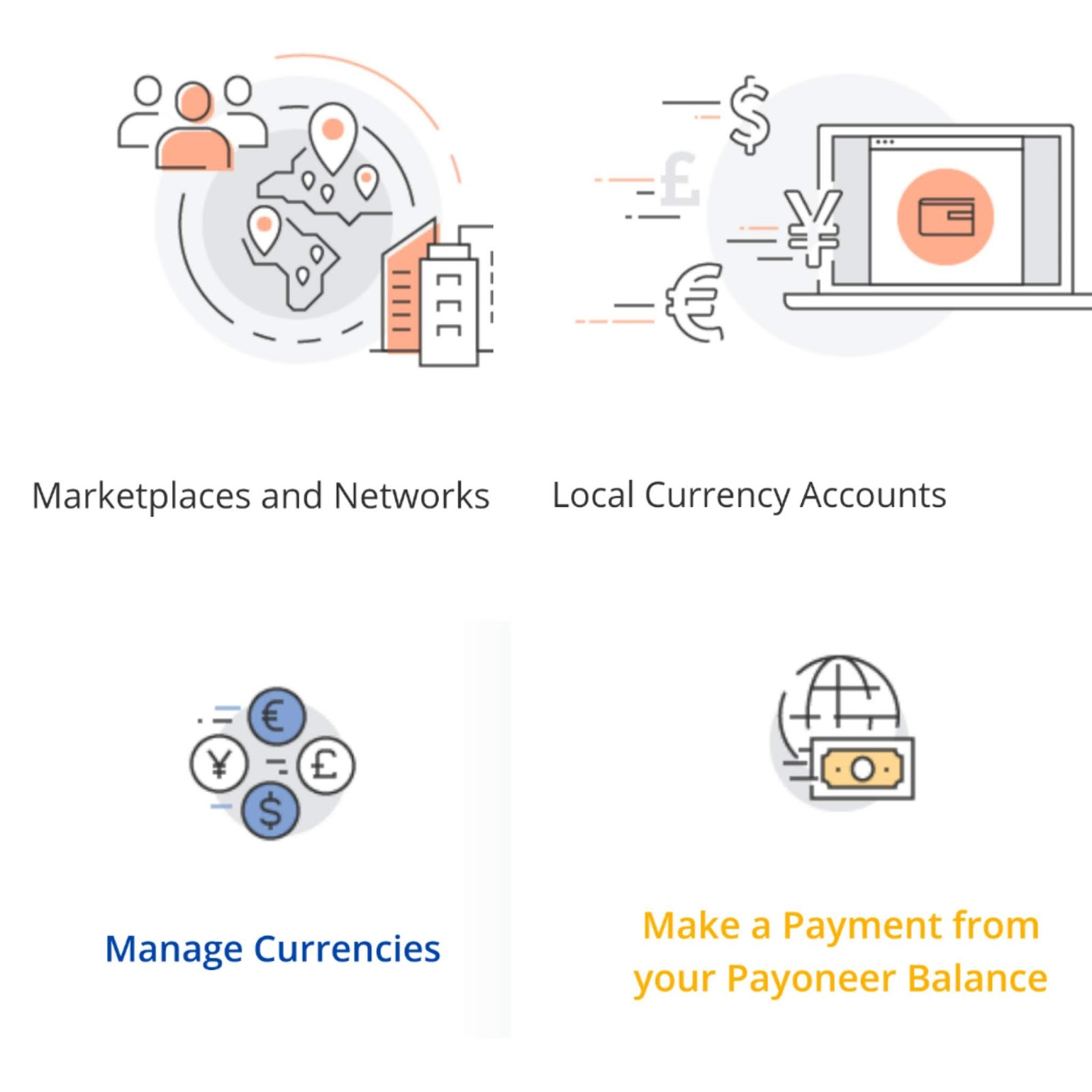 Payoneer features and solutions