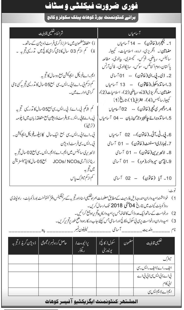 jobs in Kohat