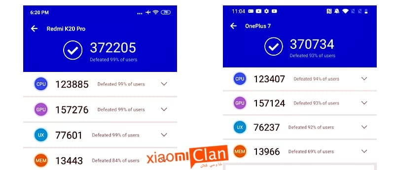 مقارنة بين عتاد وأداء كل من هاتفي Redmi K20 Pro  وOnePlus 7 بالتفصيل