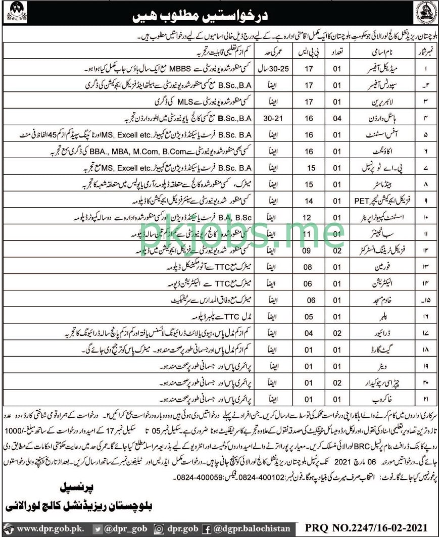 Latest Balochistan Residential College Posts 2021