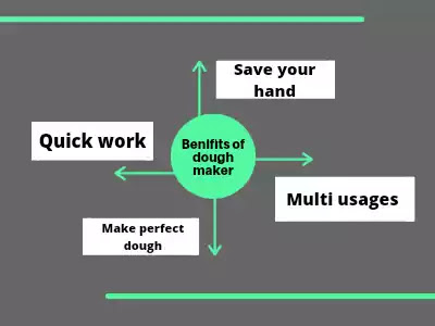 Benefits of dough maker