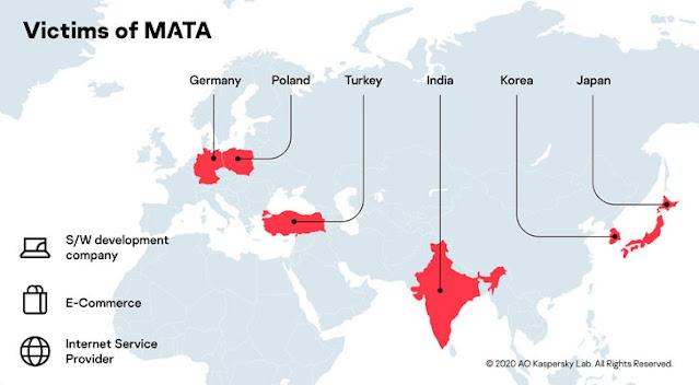 Mata Malware victims