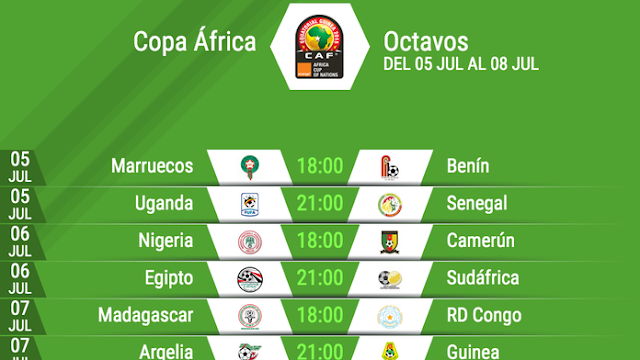 African Cup of Nations(AFCON 2019) round of 16 line-up confirmed