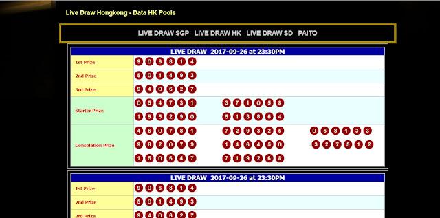 Live Draw Hongkong - Data HK Pools | Bandar Togel Terpercaya