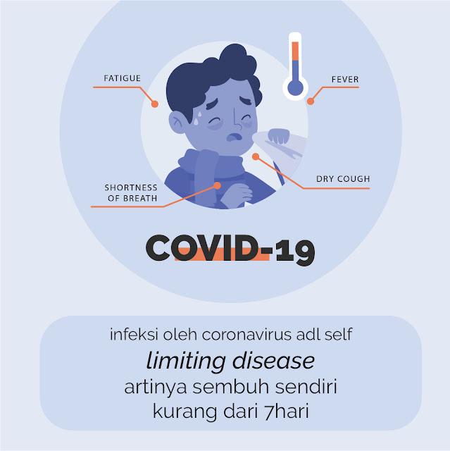 Ternyata Virus Corona Bisa Sembuh Sendiri