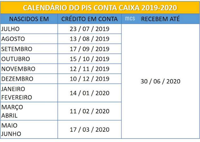 Calendário do PIS 2019-2020 para quem tem conta na Caixa