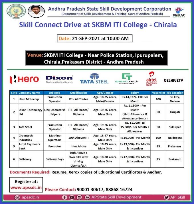 APSSDC JOBS MELA : Prakasam District Skill Connect Drive on 21-09-2021@SKBM ITI College-Chirala Notification