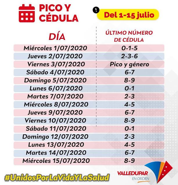 Pico y cédula en Valledupar hasta el 15 de julio