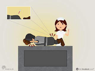 Hyperalgsi - overreaktion på smerter som ikke burde være så smertefulde