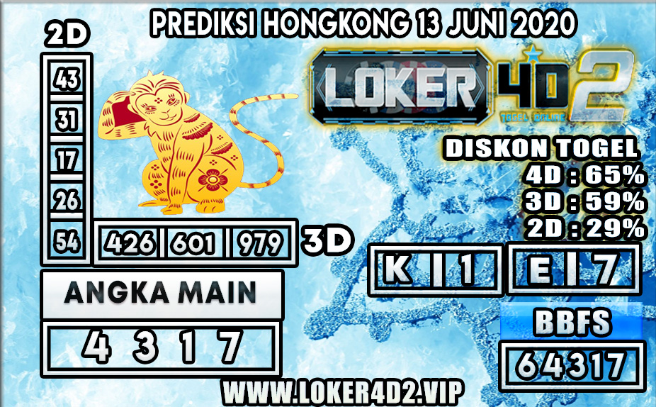 PREDIKSI TOGEL HONGKONG LOKER4D2 13 JUNI 2020