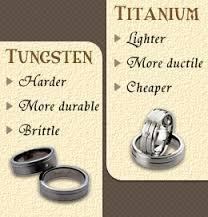 Titanium Vs Tungsten Wedding Rings