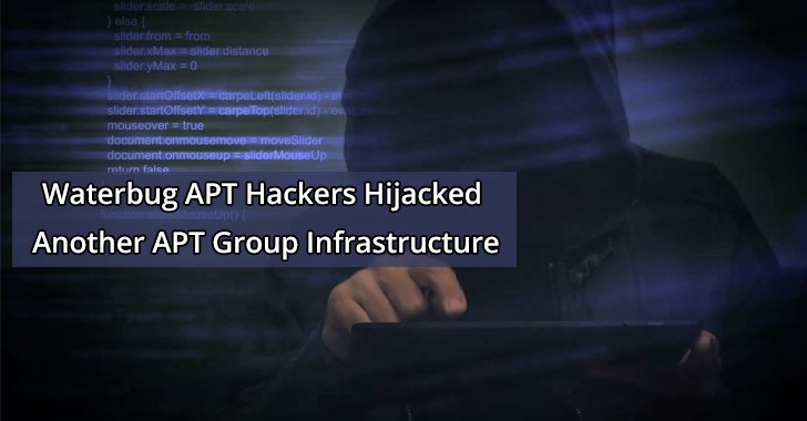 Waterbug APT Hackers