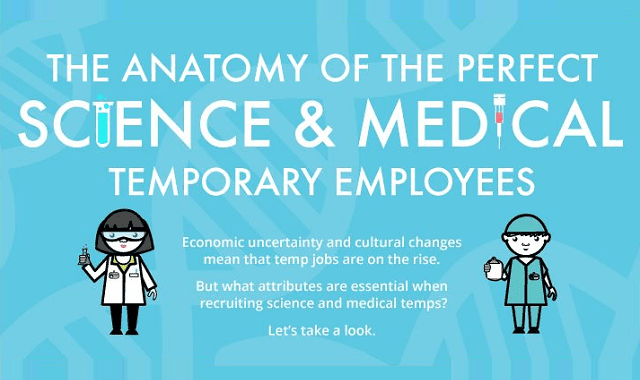 Image: The anatomy of the perfect science and medical temporary employees