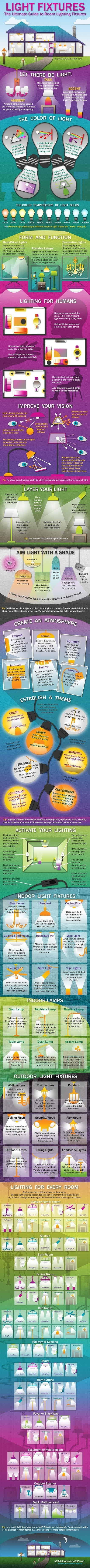 light-fixtures-bring-beautiful-lighting-to-every-room-of-your-home-or-business-infographic