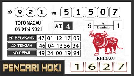 Prediksi Pencari Hoki Group Macau sabtu 08 mei 2021