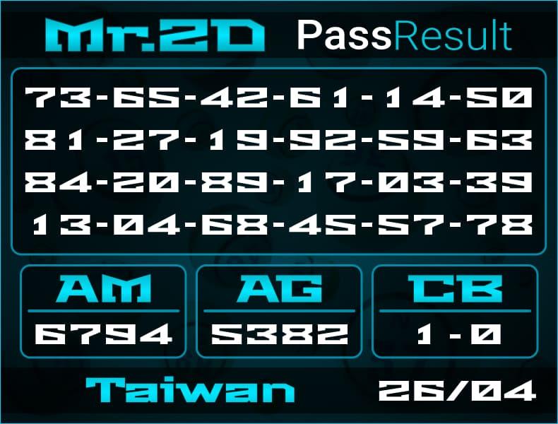 Mr.2D - Prediksi Togel Taiwan
