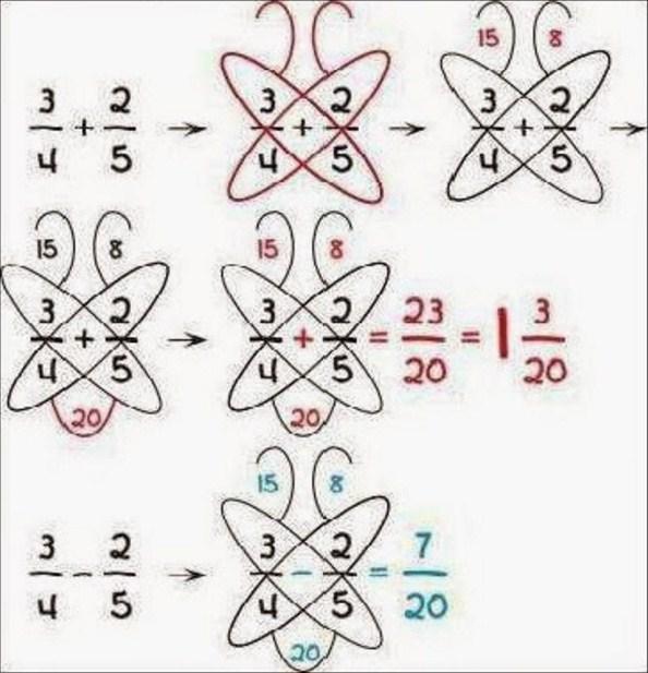 Cara Mudah Mengajari Anak Matematika Dasar