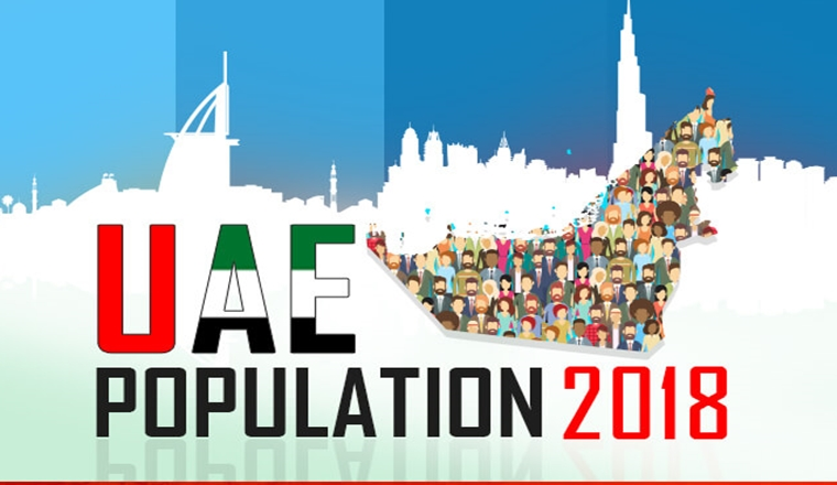 UNITED ARAB EMIRATES POPULATION STATISTICS (2020) # Infographic