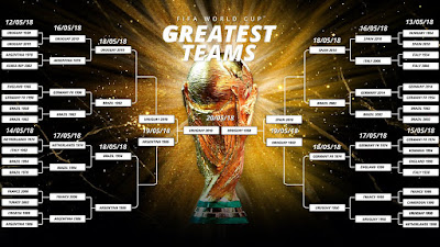 FIFA GreatestTeams & GreatestPlayers