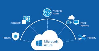 Bisnis Cloud Microsoft Azure