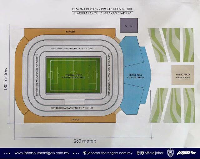 Stadium Baru JDT 2