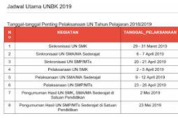 Jadwal UNBK 2019 SMP, SMA dan SMK