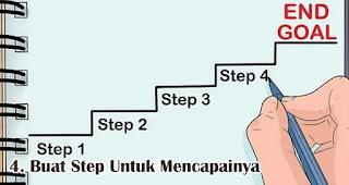 Buat Step Untuk Mencapainya merupakan salah satu tips mudah agar resolusi mu bisa tercapai