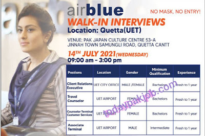 airblue-jobs-2021-staff-required.html