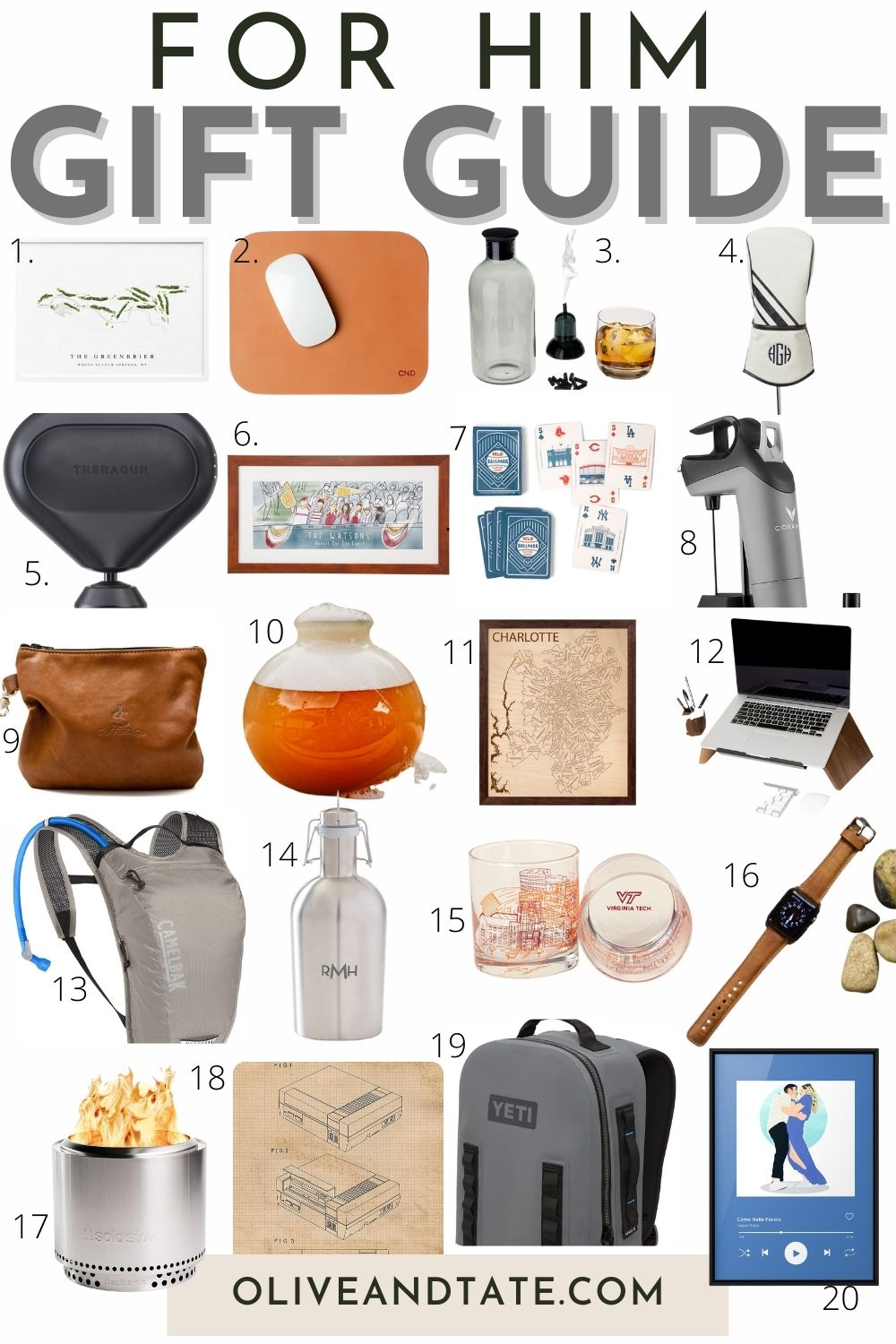The Best Gifts for Men 2021