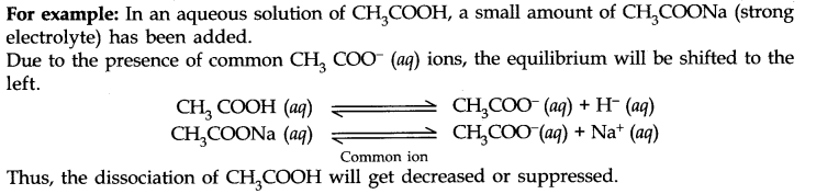 Common Ion Effect in ionic equilibrium notes