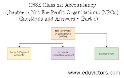 CBSE Class 12: Accountancy - Chapter 1: Not For Profit Organisations (NPOs) - Questions and Answers - (Part 1) (#eduvictors)(#class12Accountancy)