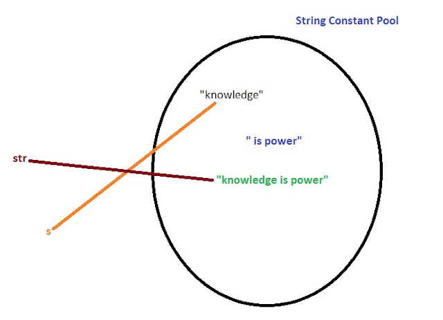 string_constant_pool_2