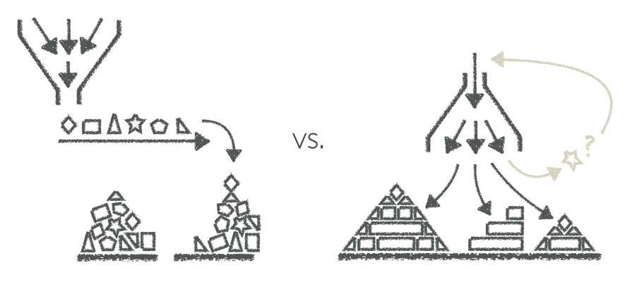 Rethink Simplicity: The Agile Funnel Problem