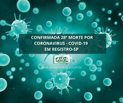 Confirmada 28 morte por Coronavirus - Covid-19 em Registro-SP