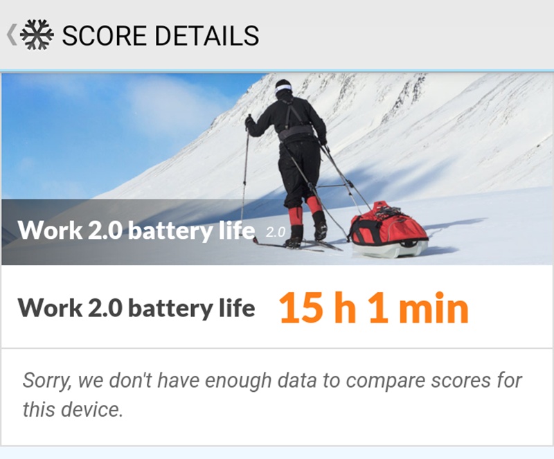 Stellar battery performance