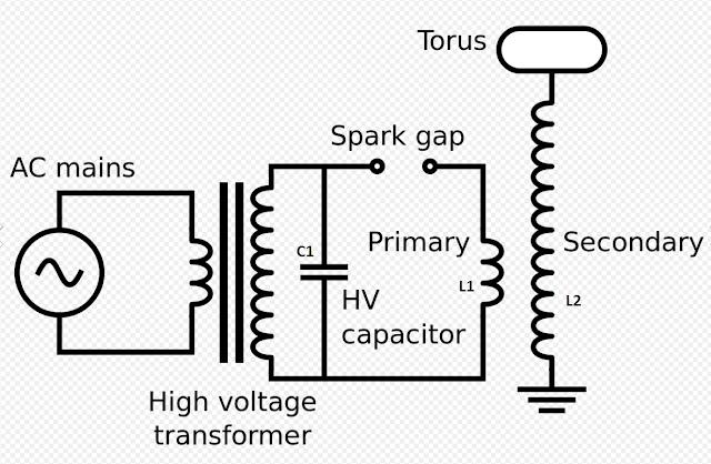 Tesla coil diagram - Free Energy Tesla Coil
