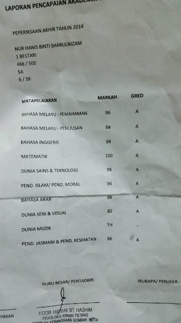 Keputusan peperiksaan Nur Hanis
