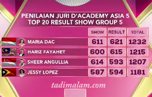 DA Asia Top 20 Yang Tersenggol Tadi Malam 20 November