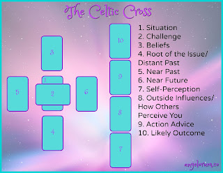 http://angelorum.co/topics/divination/how-to-smash-the-celtic-cross/