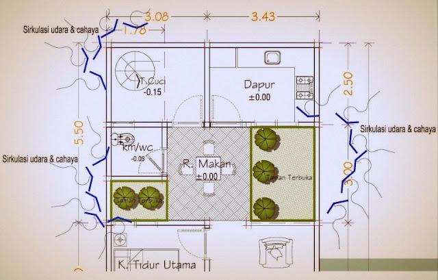 rancangan rumah design minimalis sejuk