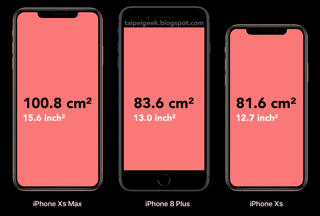 best sneakers d3df1 94904 iPhone Xs and iPhone Xs Max display surface area comparison | TAIPEI ...