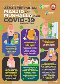 Jaga Kebersihan Masjid dan Mushalla dari COVID-19