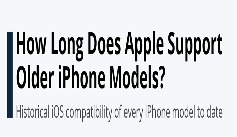 How Long Does Apple Support Older iPhone Models? #infographic