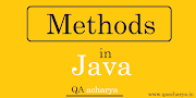 Methods In Java ,Types of Methods ,Syntax, Declaration and Calling of Methods