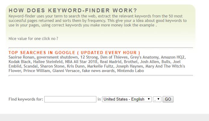Tampilan Keyword-finder.net